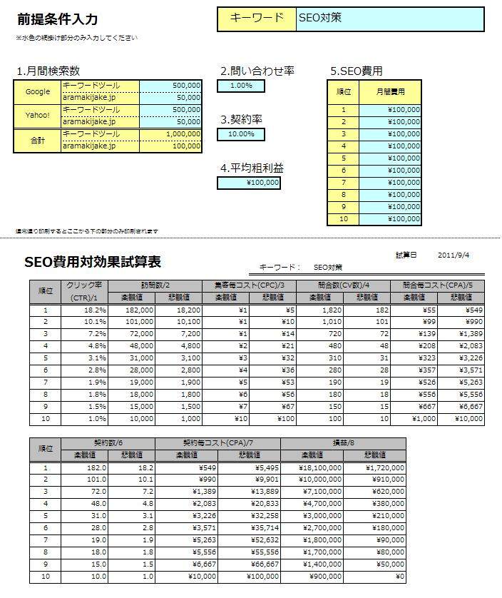 SEO費用対効果見積EXCEL表