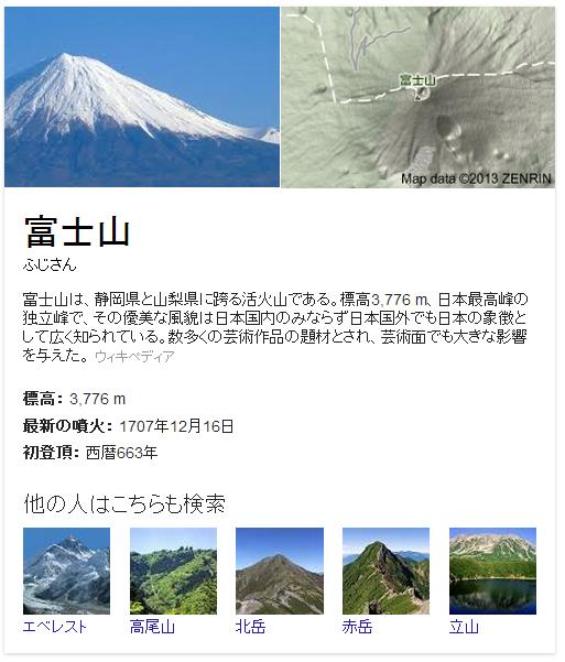 富士山のナレッジグラフ